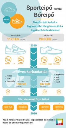 A fenntartható divaté a jövő