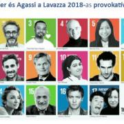 Megjelent a Lavazza új 2018-as naptára